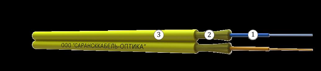 Кабель ОКВ-Д (Duplex)