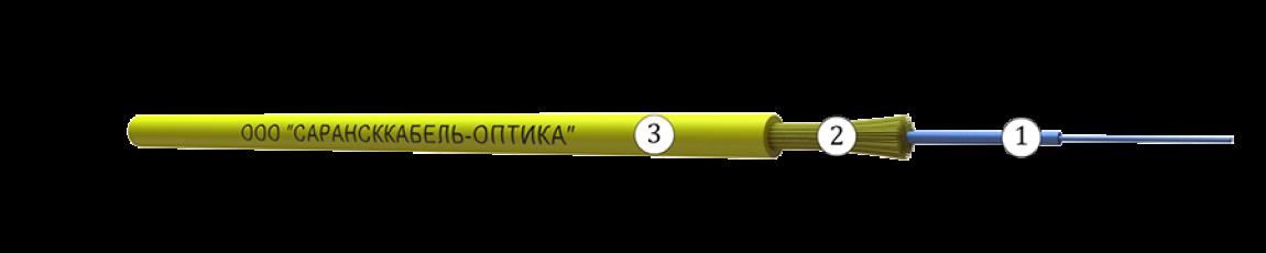 Кабель ОКВ-С (Simplex)